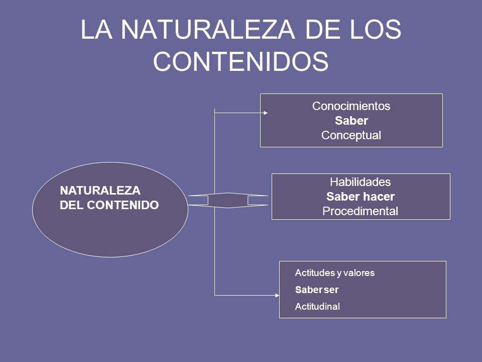 LA NATURALEZA DE LOS CONTENIDOS