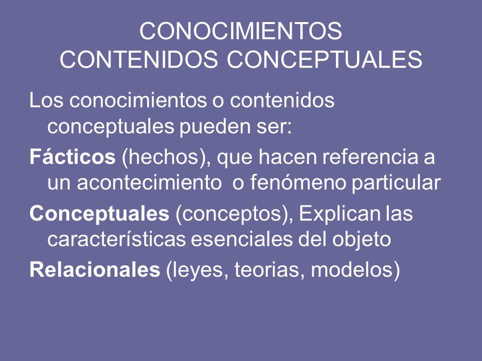 CONOCIMIENTOS CONTENIDOS CONCEPTUALES