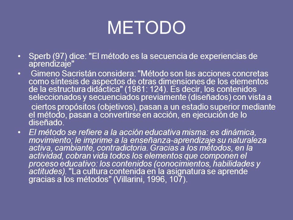 METODO Sperb (97) dice: El método es la secuencia de experiencias de aprendizaje