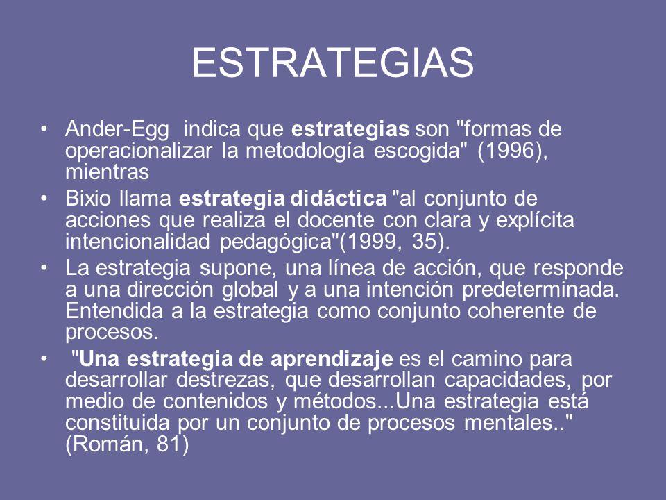 ESTRATEGIAS Ander-Egg indica que estrategias son formas de operacionalizar la metodología escogida (1996), mientras.