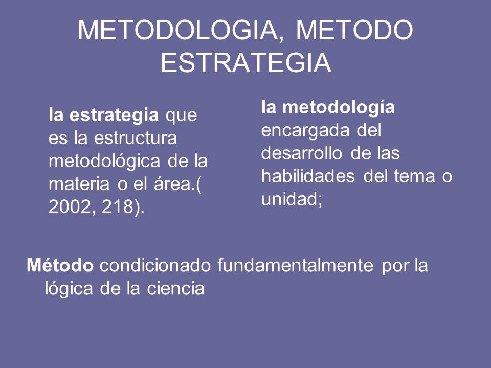 METODOLOGIA, METODO ESTRATEGIA