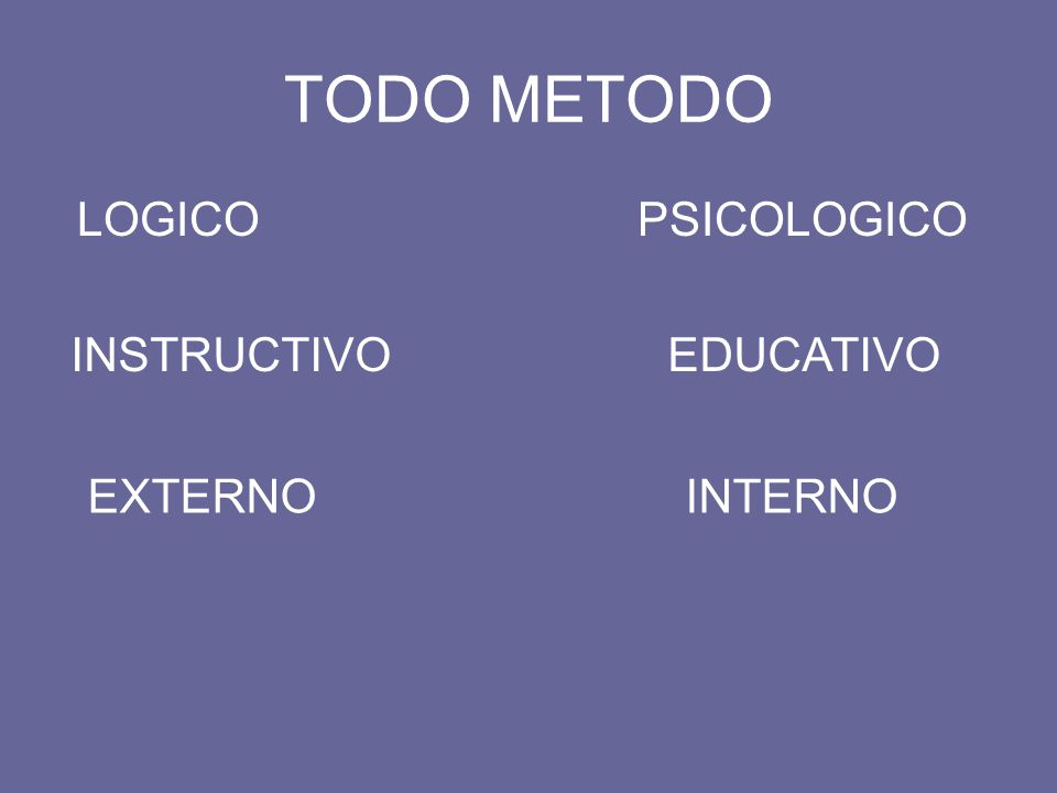 TODO METODO LOGICO PSICOLOGICO. INSTRUCTIVO EDUCATIVO.