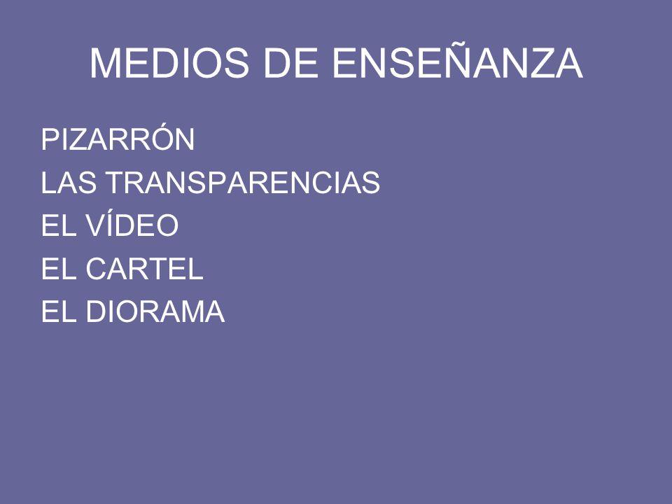 MEDIOS DE ENSEÑANZA PIZARRÓN LAS TRANSPARENCIAS EL VÍDEO EL CARTEL