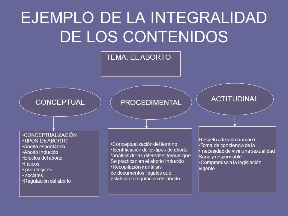 EJEMPLO DE LA INTEGRALIDAD DE LOS CONTENIDOS