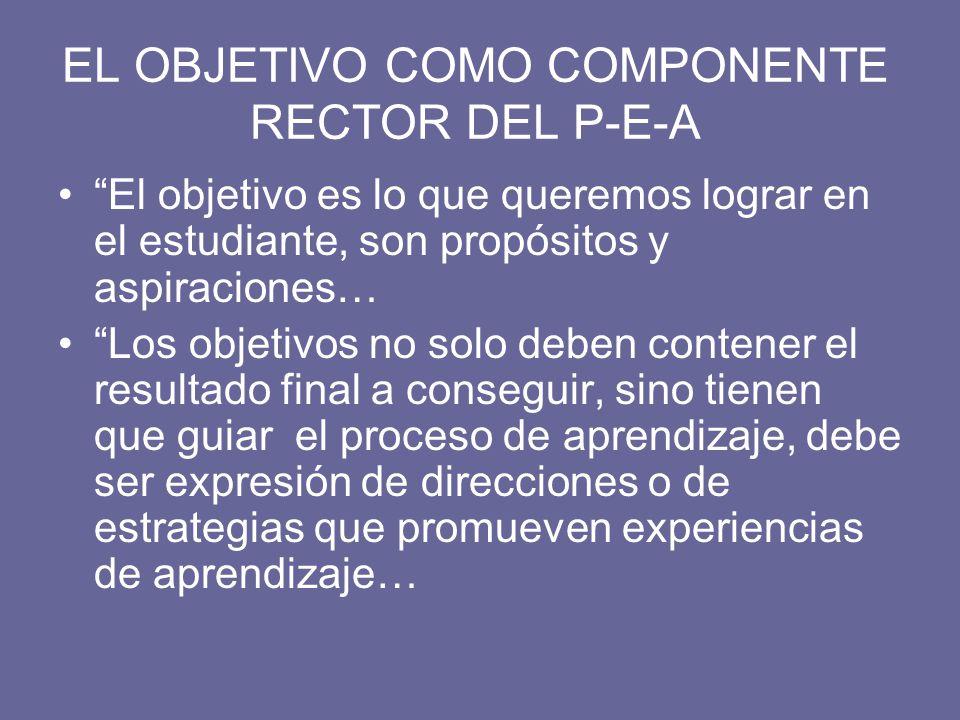 EL OBJETIVO COMO COMPONENTE RECTOR DEL P-E-A