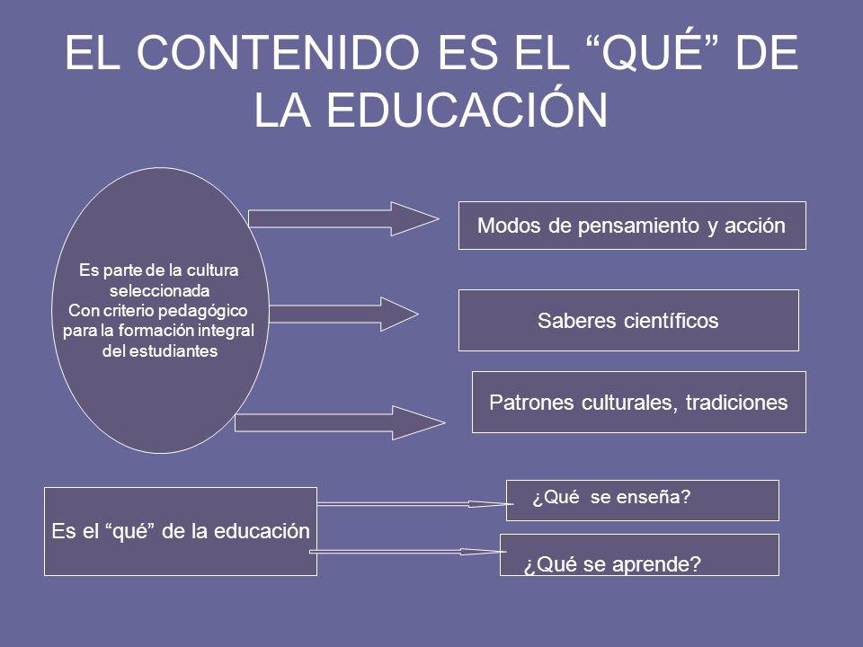 EL CONTENIDO ES EL QUÉ DE LA EDUCACIÓN