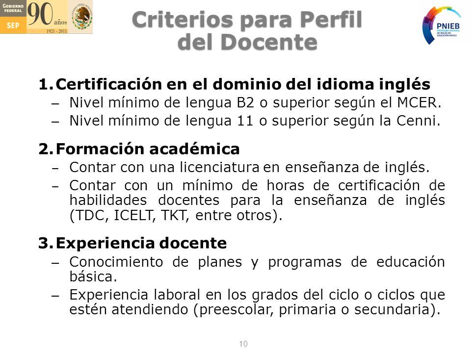 Criterios para Perfil del Docente