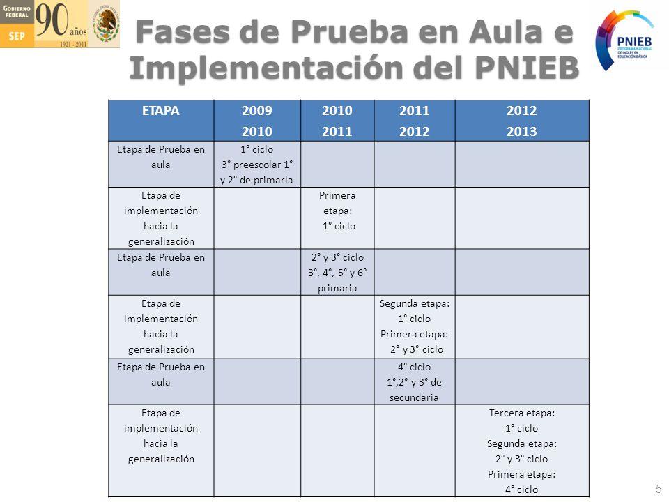 Fases de Prueba en Aula e Implementación del PNIEB