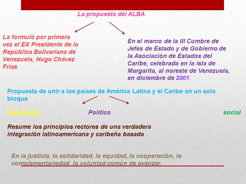 La propuesta del ALBA La formuló por primera vez el EX Presidente de la República Bolivariana de Venezuela, Hugo Chávez Frías.