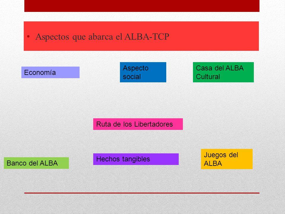 Aspectos que abarca el ALBA-TCP