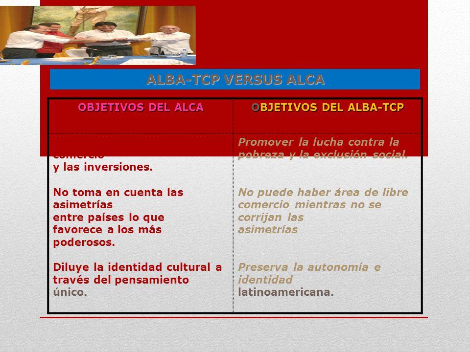 OBJETIVOS DEL ALBA-TCP