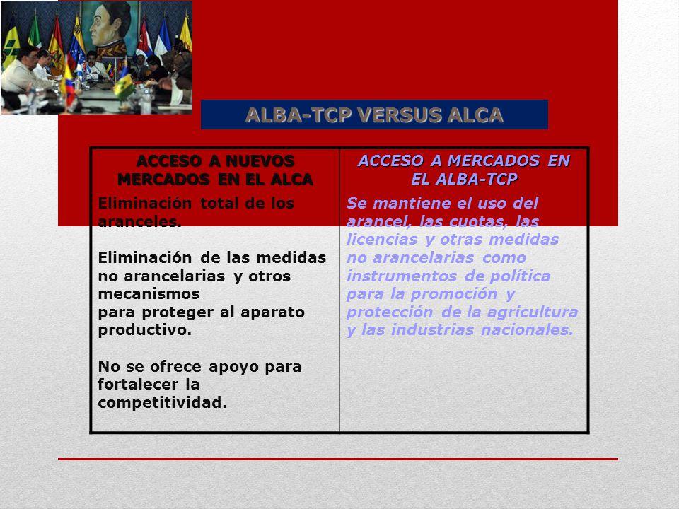 ACCESO A NUEVOS MERCADOS EN EL ALCA ACCESO A MERCADOS EN EL ALBA-TCP