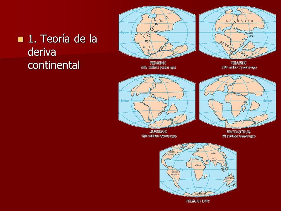 1. Teoría de la deriva continental