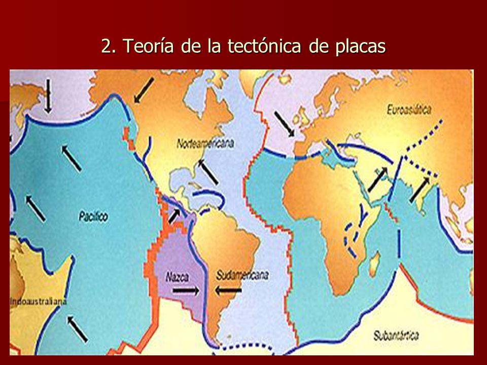 2. Teoría de la tectónica de placas