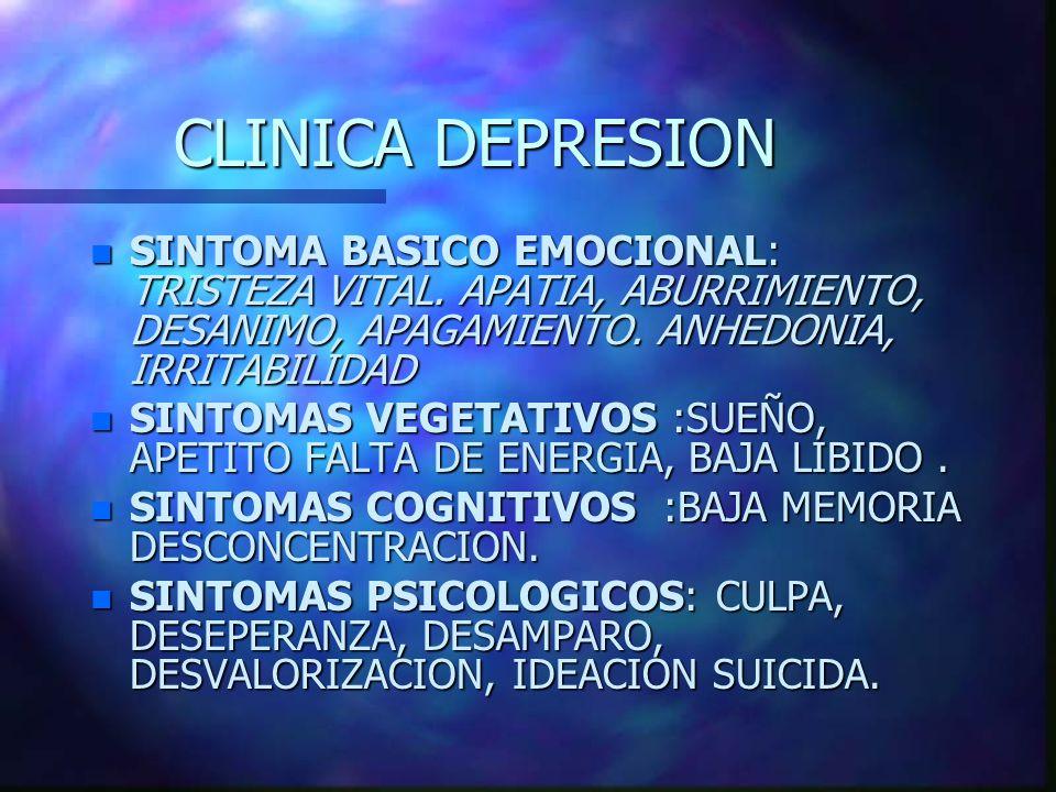 CLINICA DEPRESION SINTOMA BASICO EMOCIONAL: TRISTEZA VITAL. APATIA, ABURRIMIENTO, DESANIMO, APAGAMIENTO. ANHEDONIA, IRRITABILIDAD.
