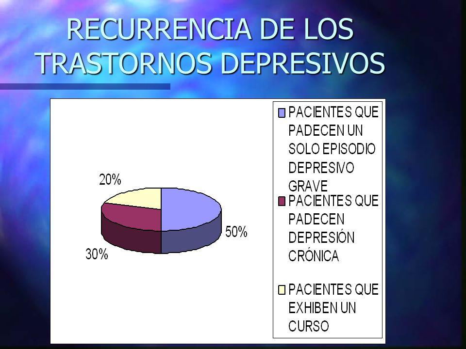 RECURRENCIA DE LOS TRASTORNOS DEPRESIVOS