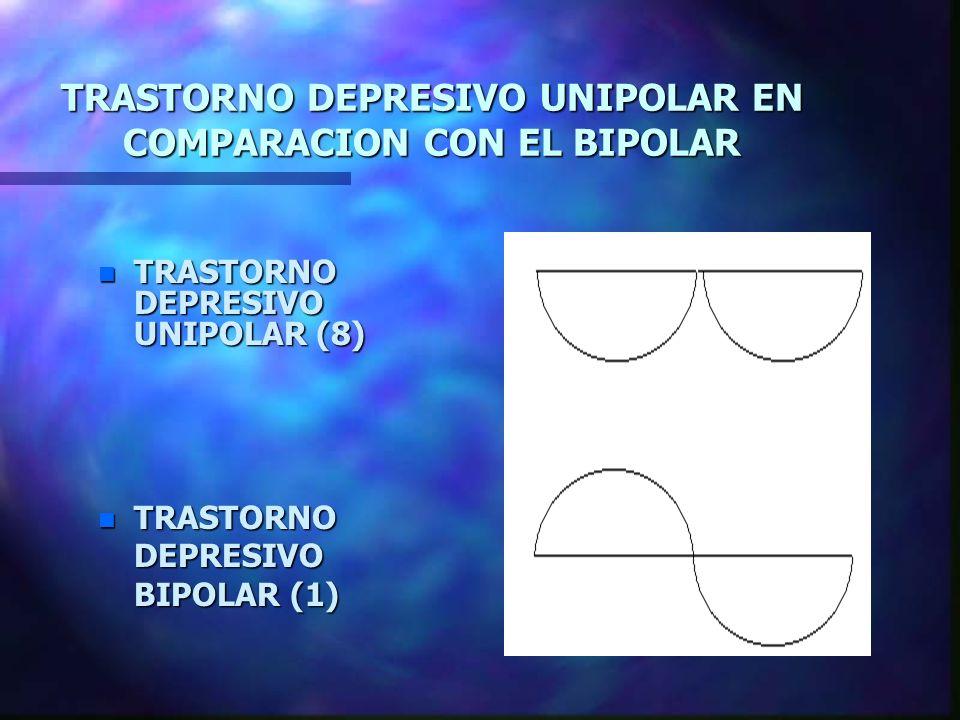 TRASTORNO DEPRESIVO UNIPOLAR EN COMPARACION CON EL BIPOLAR