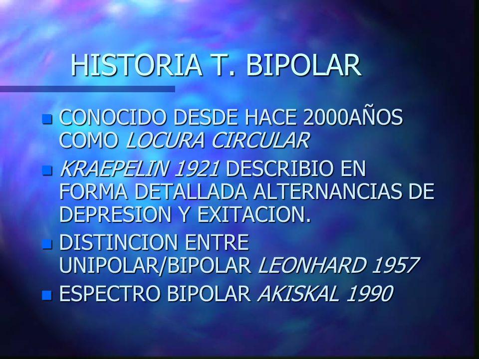 HISTORIA T. BIPOLAR CONOCIDO DESDE HACE 2000AÑOS COMO LOCURA CIRCULAR