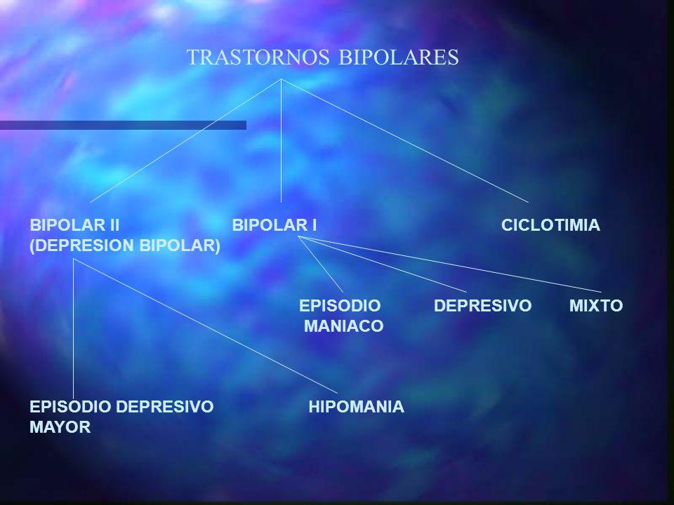TRASTORNOS BIPOLARES BIPOLAR II BIPOLAR I CICLOTIMIA