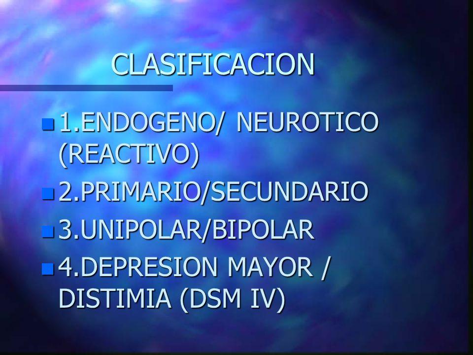 CLASIFICACION 1.ENDOGENO/ NEUROTICO (REACTIVO) 2.PRIMARIO/SECUNDARIO