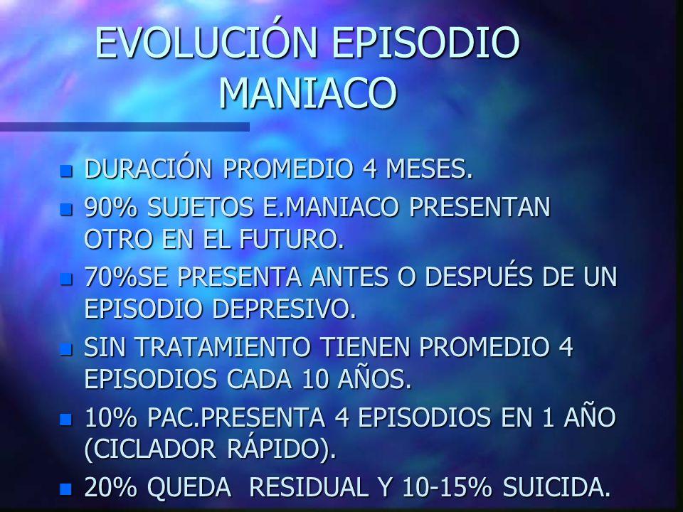 EVOLUCIÓN EPISODIO MANIACO
