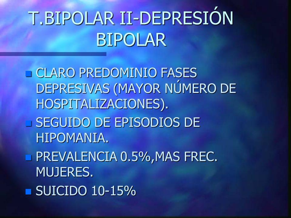 T.BIPOLAR II-DEPRESIÓN BIPOLAR