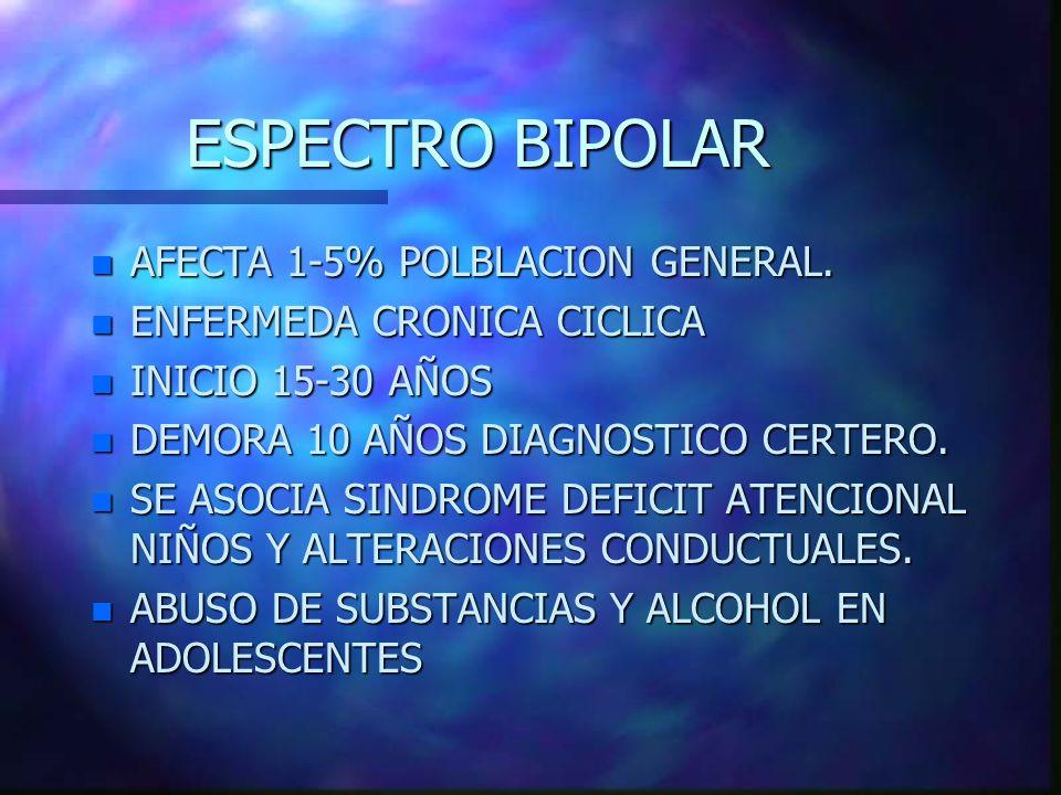 ESPECTRO BIPOLAR AFECTA 1-5% POLBLACION GENERAL.