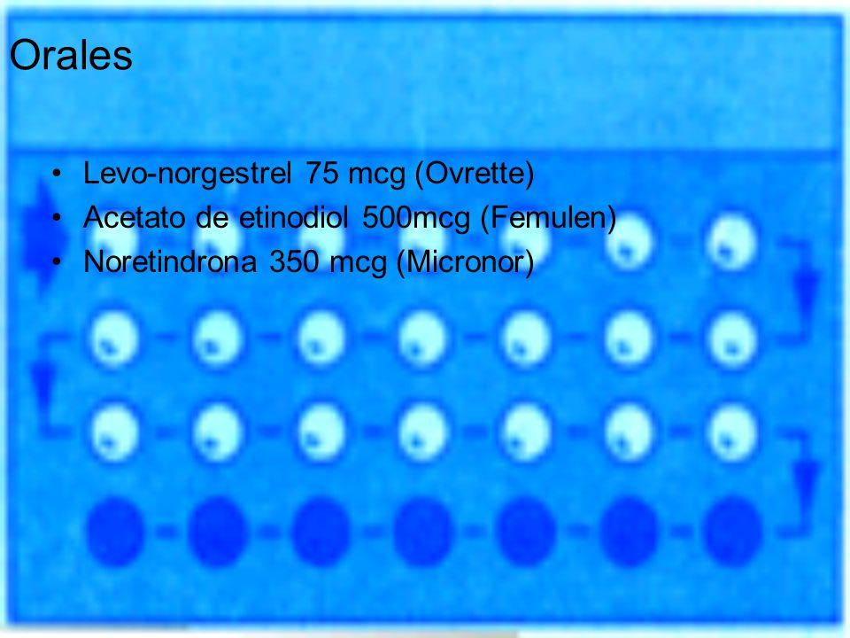 Orales Levo-norgestrel 75 mcg (Ovrette)