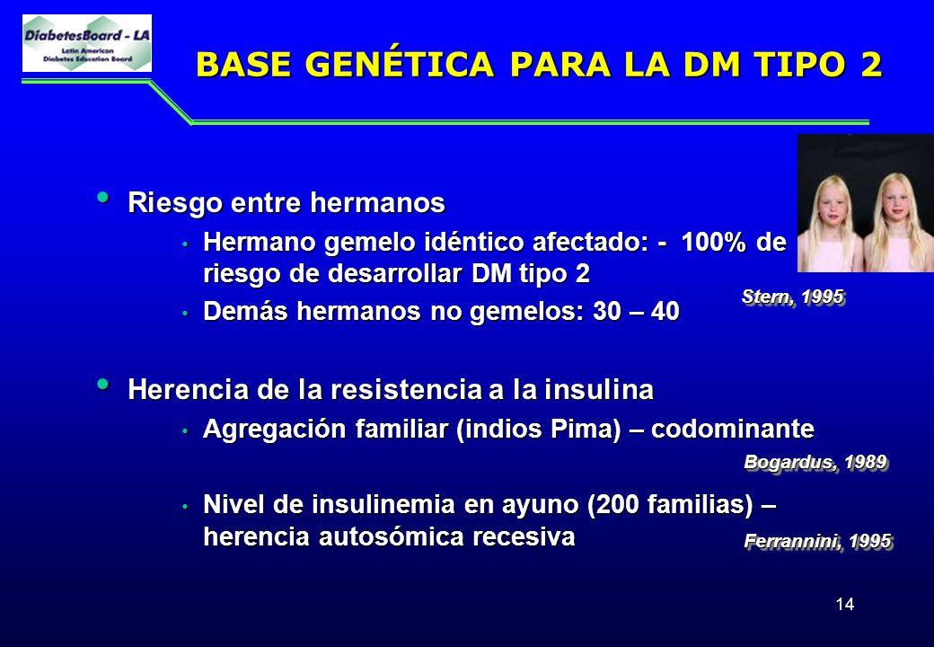 BASE GENÉTICA PARA LA DM TIPO 2