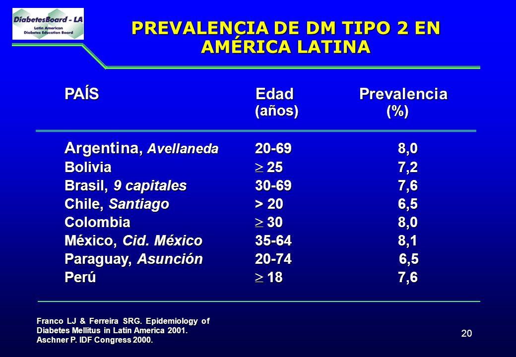 PREVALENCIA DE DM TIPO 2 EN AMÉRICA LATINA