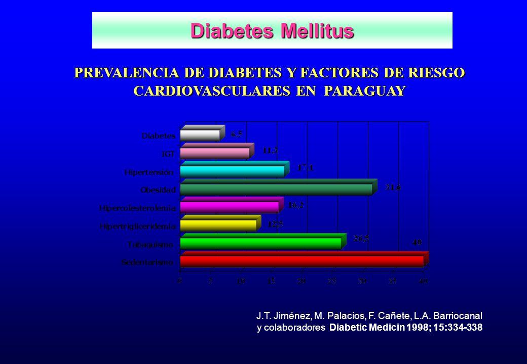 Diabetes Mellitus PREVALENCIA DE DIABETES Y FACTORES DE RIESGO CARDIOVASCULARES EN PARAGUAY.