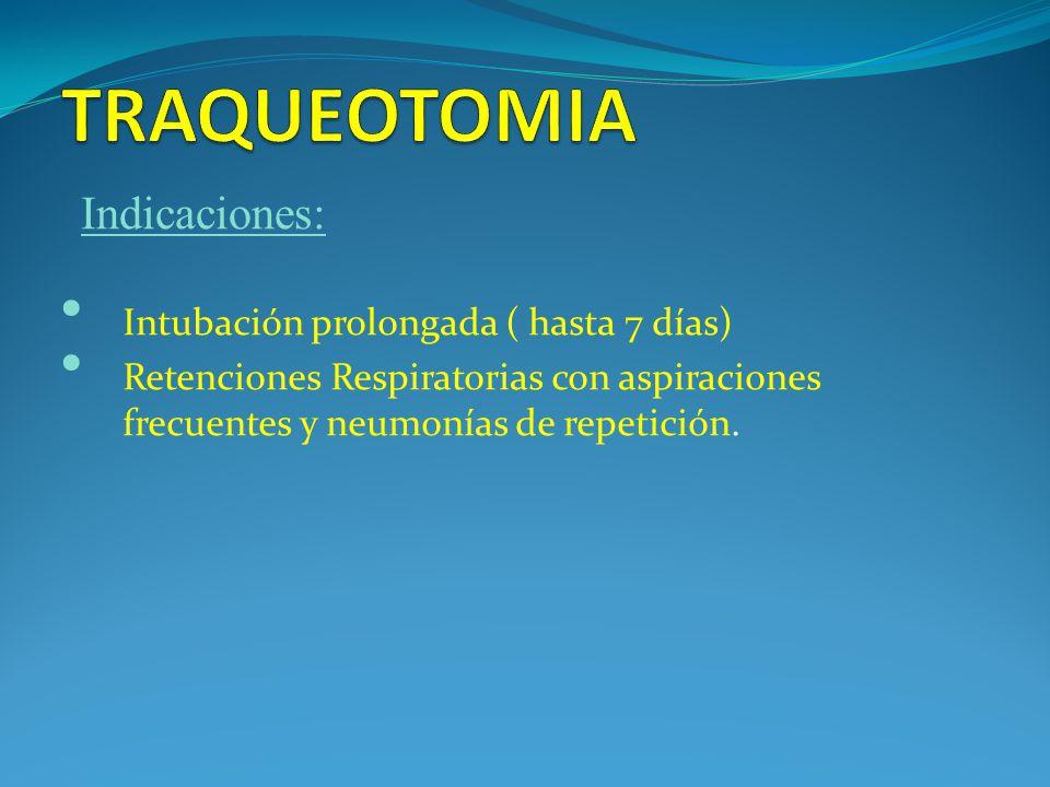 TRAQUEOTOMIA Indicaciones: Intubación prolongada ( hasta 7 días)