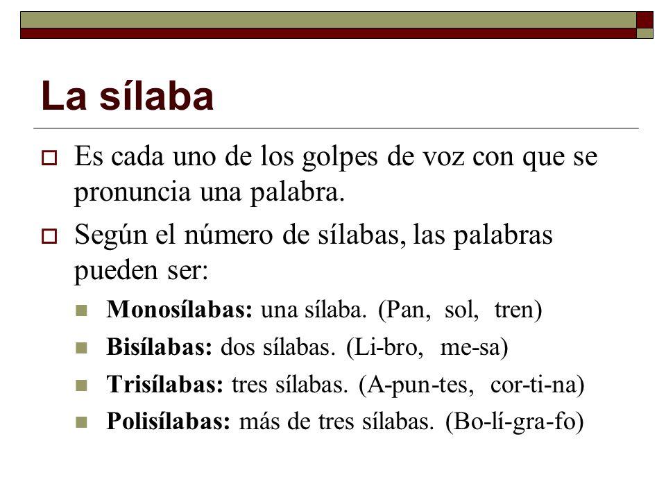 La sílaba Es cada uno de los golpes de voz con que se pronuncia una palabra. Según el número de sílabas, las palabras pueden ser: