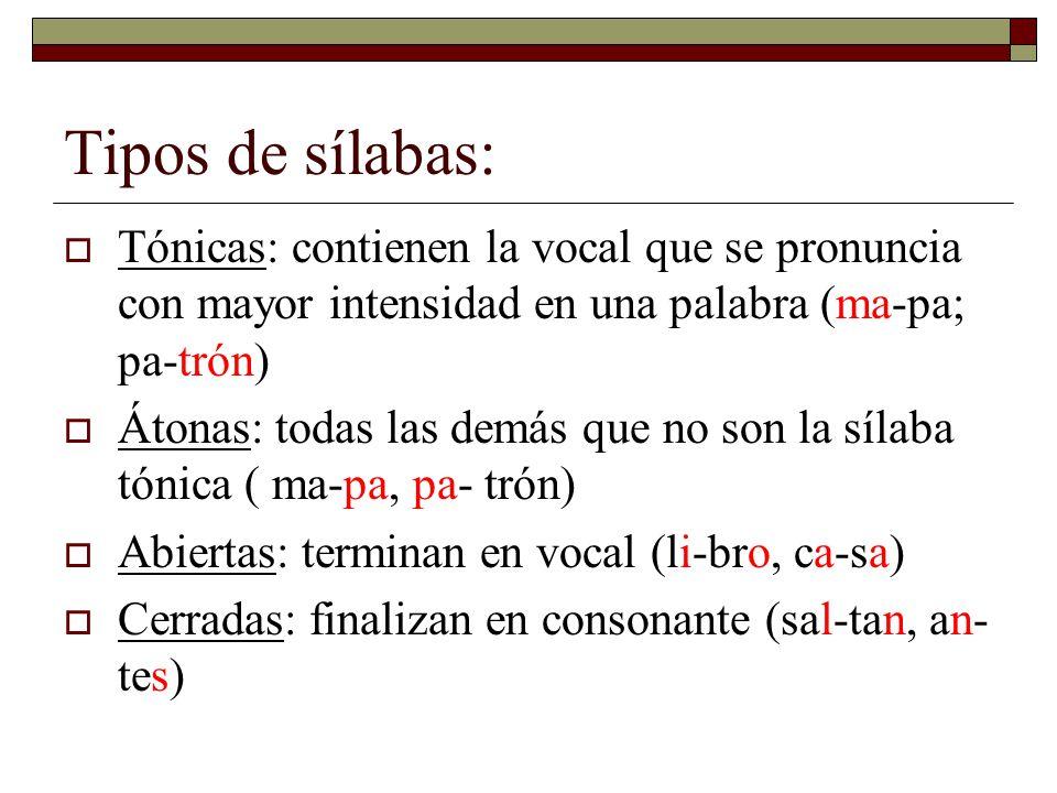 Tipos de sílabas: Tónicas: contienen la vocal que se pronuncia con mayor intensidad en una palabra (ma-pa; pa-trón)