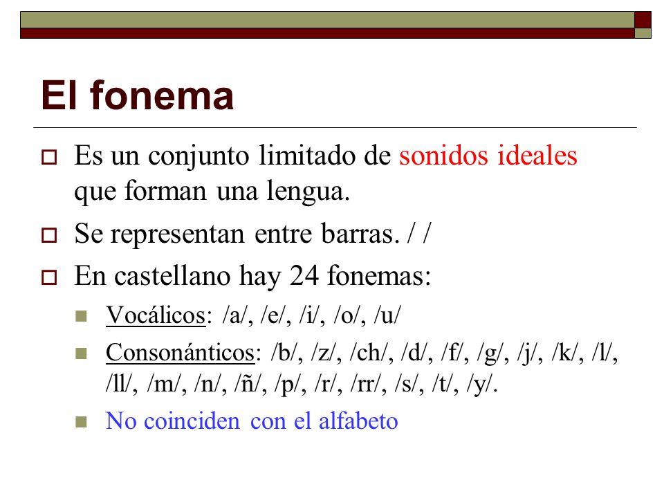 El fonema Es un conjunto limitado de sonidos ideales que forman una lengua. Se representan entre barras. / /