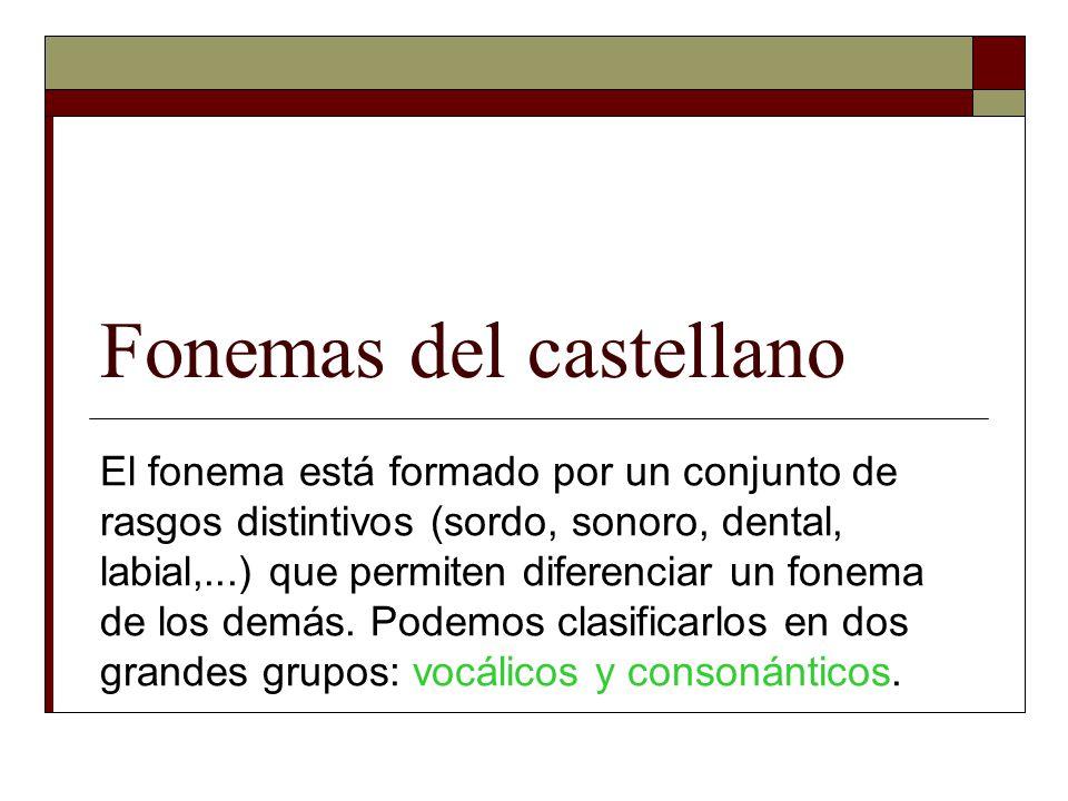 Fonemas del castellano