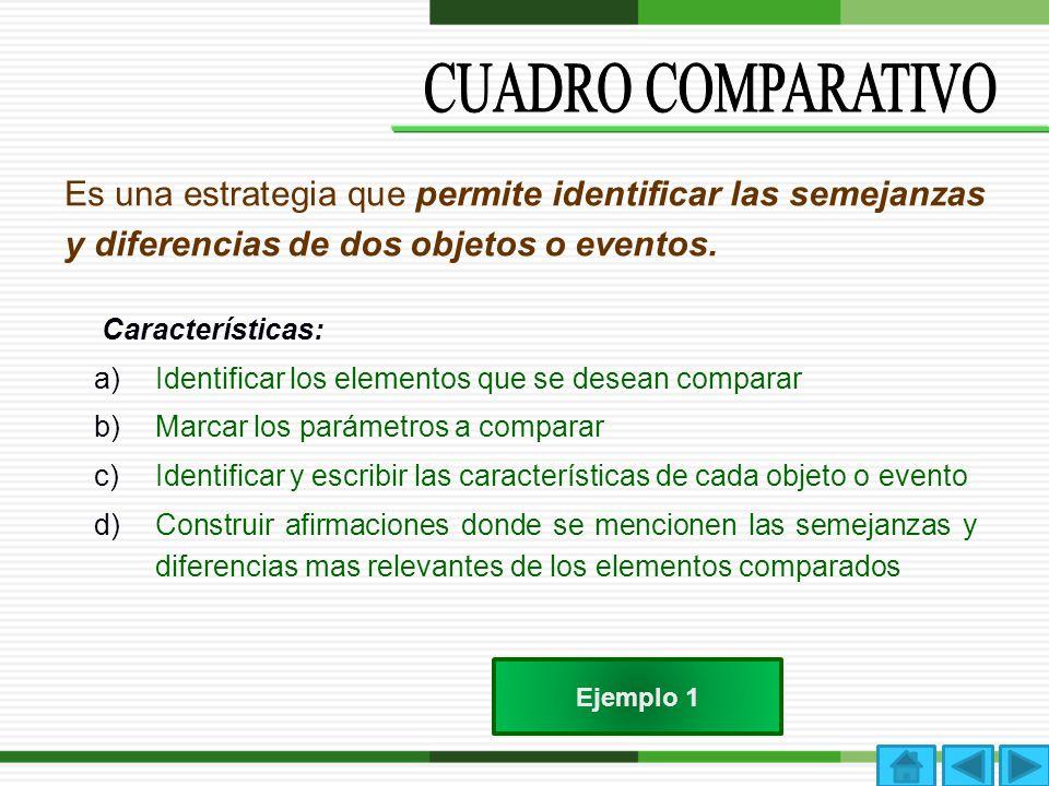 CUADRO COMPARATIVO Es una estrategia que permite identificar las semejanzas y diferencias de dos objetos o eventos.