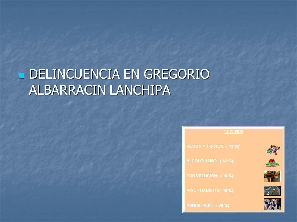 DELINCUENCIA EN GREGORIO ALBARRACIN LANCHIPA