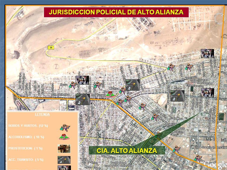 JURISDICCION POLICIAL DE ALTO ALIANZA