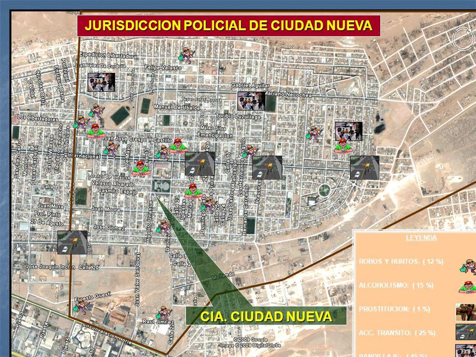JURISDICCION POLICIAL DE CIUDAD NUEVA
