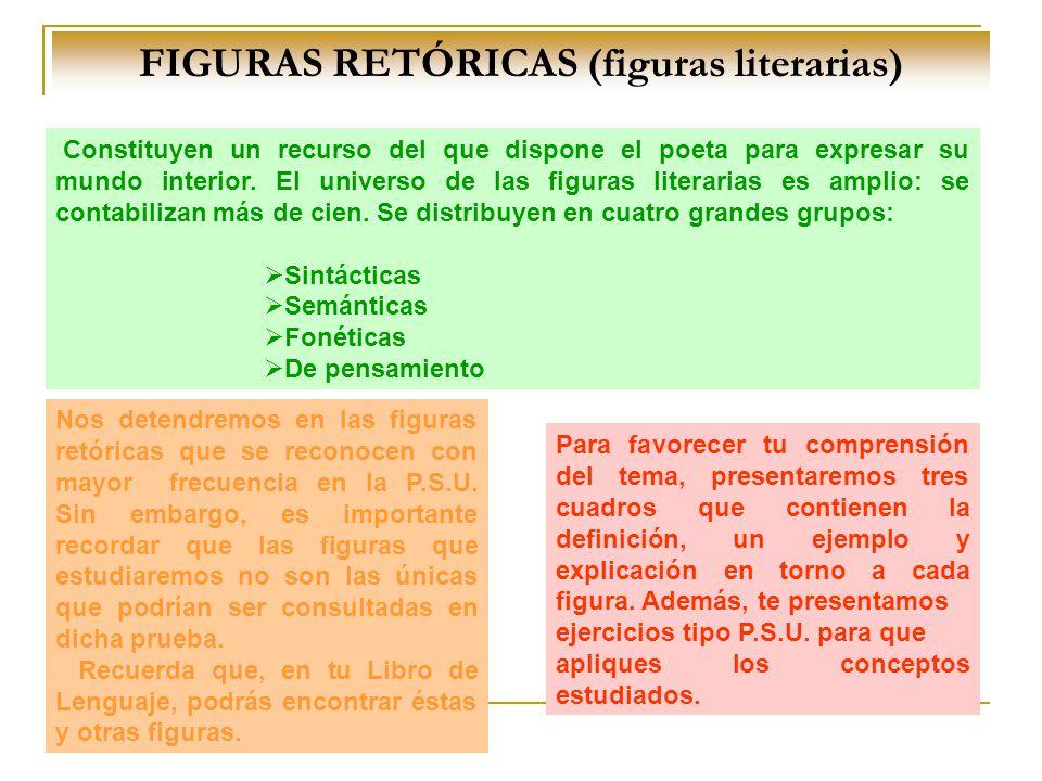FIGURAS RETÓRICAS (figuras literarias)