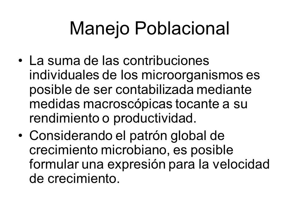 Manejo Poblacional