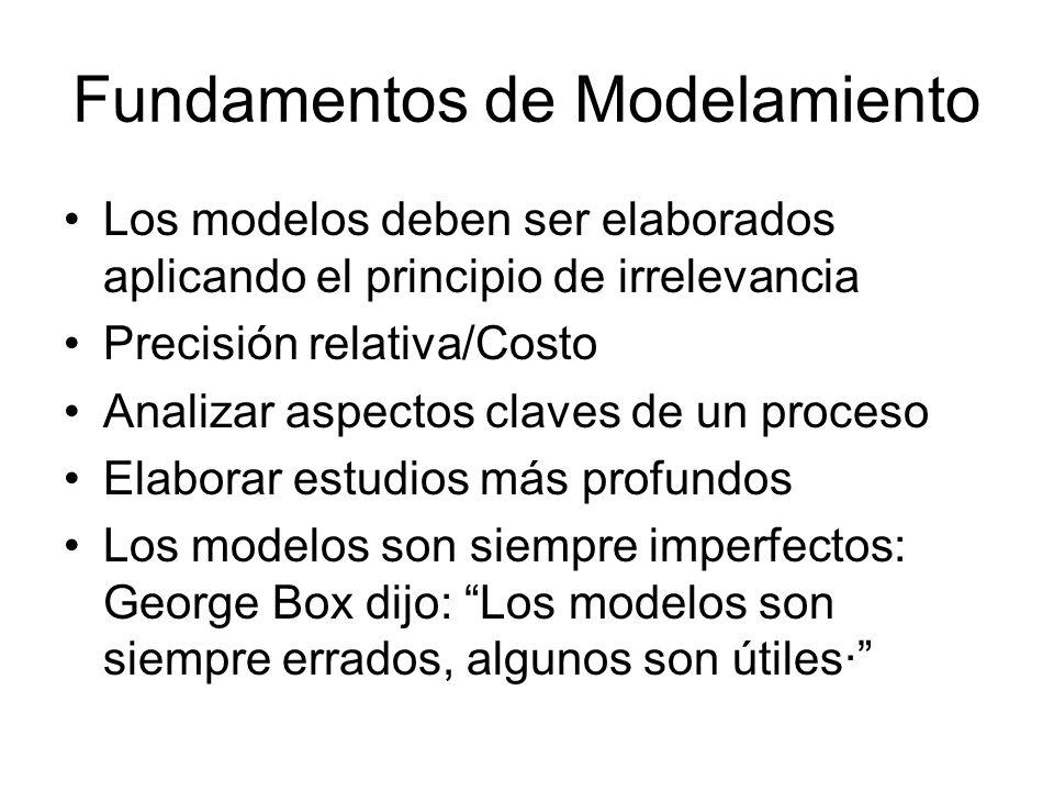 Fundamentos de Modelamiento