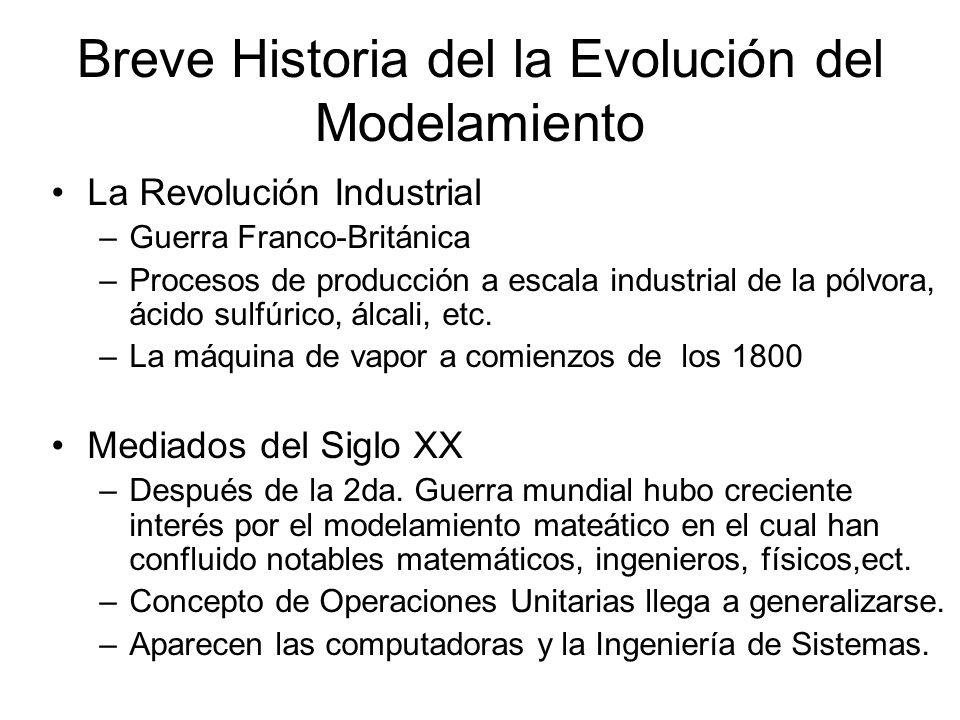 Breve Historia del la Evolución del Modelamiento
