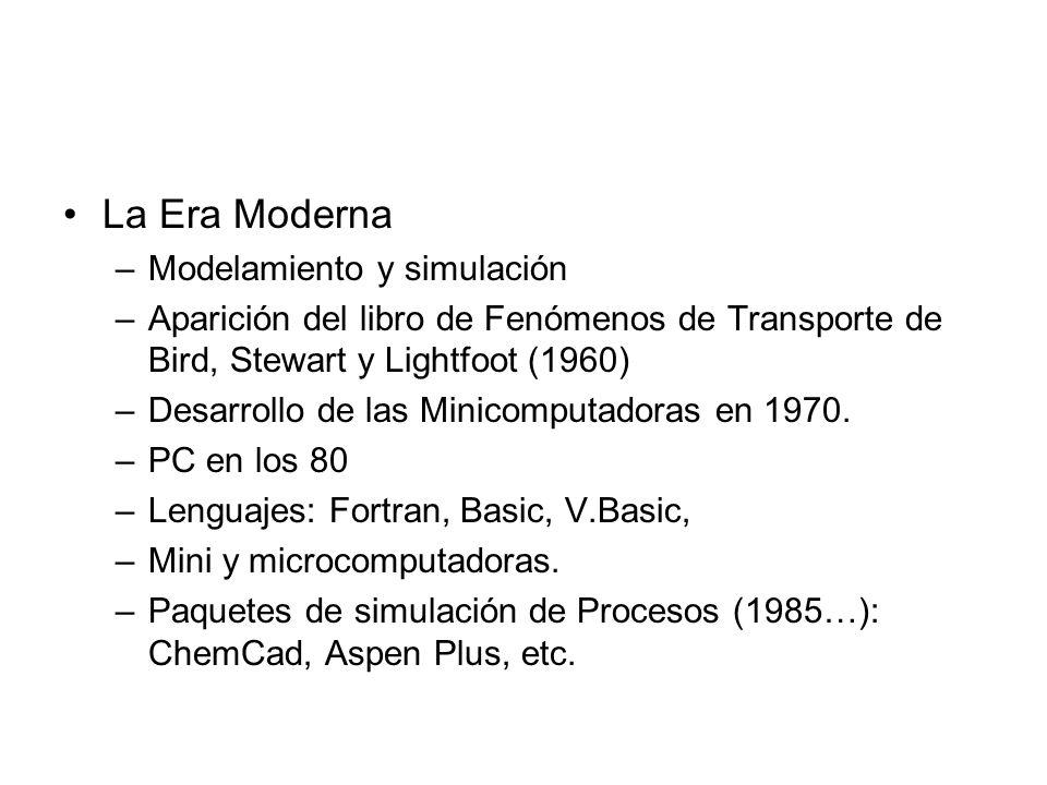 La Era Moderna Modelamiento y simulación