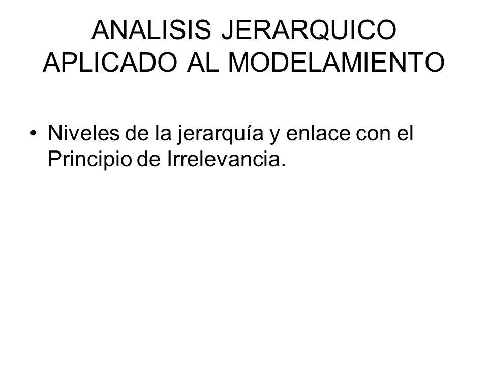 ANALISIS JERARQUICO APLICADO AL MODELAMIENTO