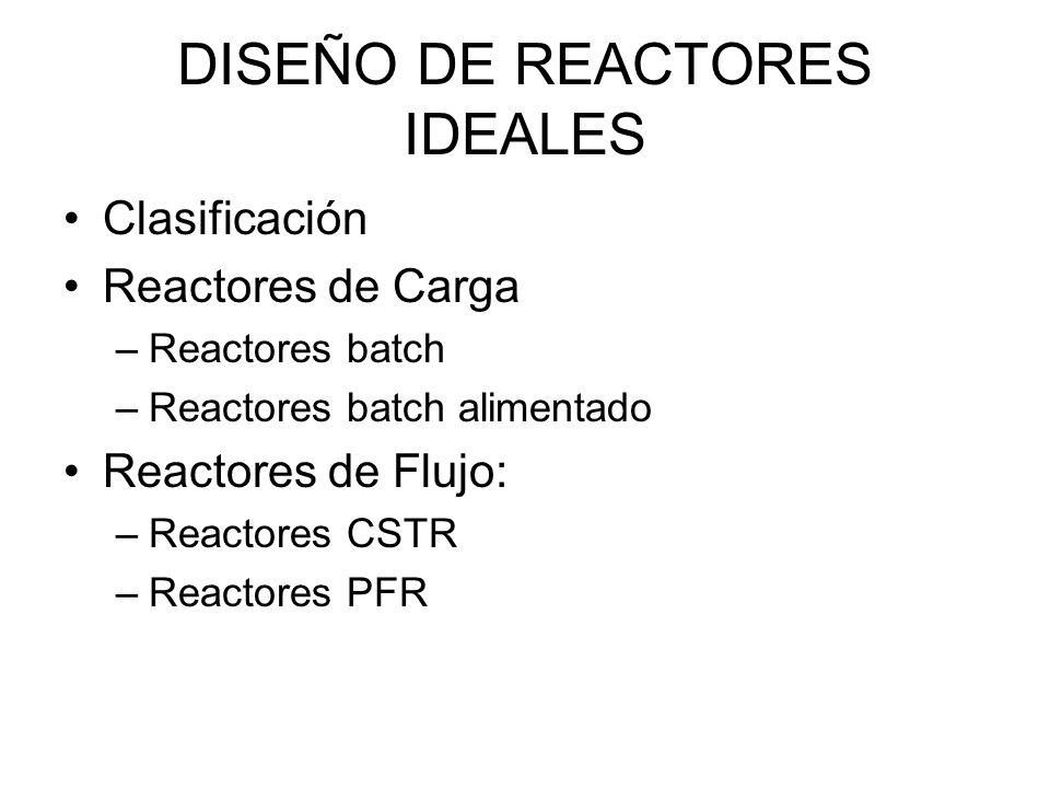 DISEÑO DE REACTORES IDEALES
