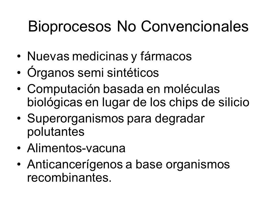 Bioprocesos No Convencionales