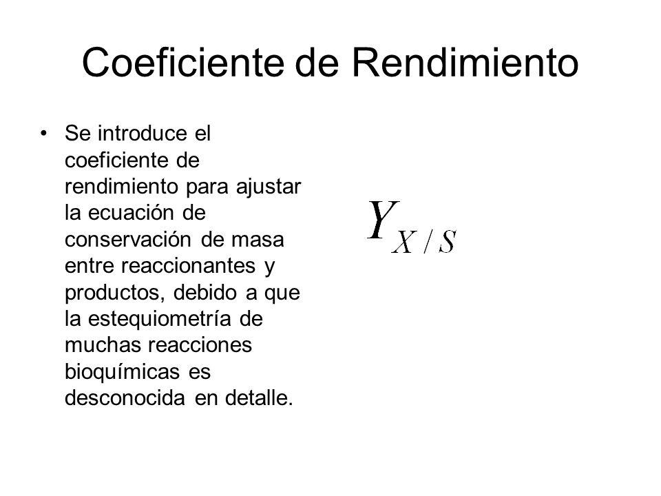 Coeficiente de Rendimiento