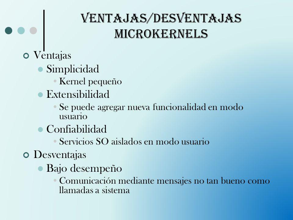 Ventajas/desventajas microkernels